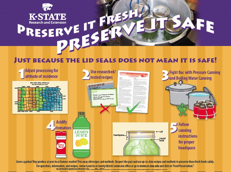 Preserve It Safe
